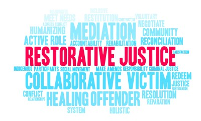 Restorative Justice word cloud in bright red letters